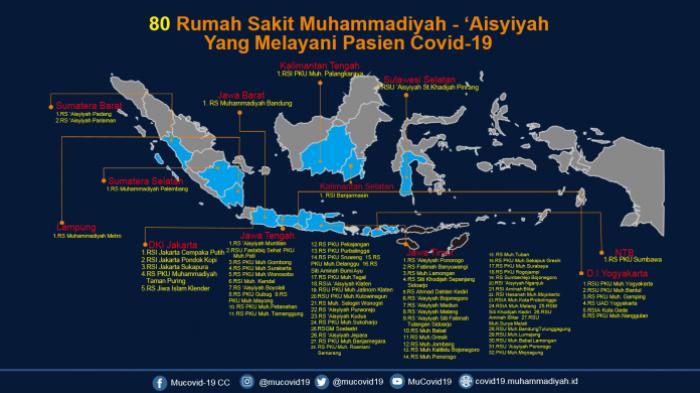 Ini Bakti Muhammadiyah untuk Negeri di Masa Pandemi Covid-19